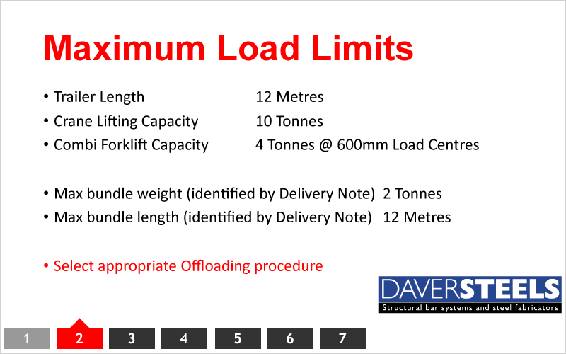 MAximum Load Limits